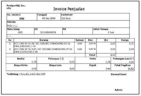 Contoh Dokumen Tugas Administrasi Penjualan