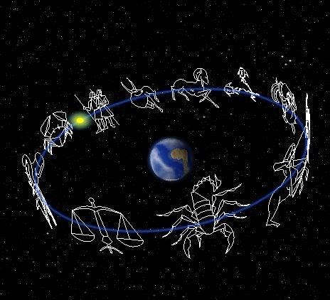 zodiak sendiri terdiri dari 12 bintang zodiak yaitu capricorn aquarius